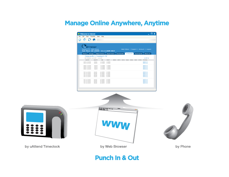 automated attendance system Get this project at .