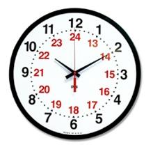 Pyramid Analog Systems Clock